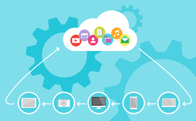 Przechowywanie danych w chmurze – Czym jest Chmura?